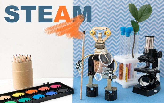 STEM vs STEAM - What The A Means For Students
